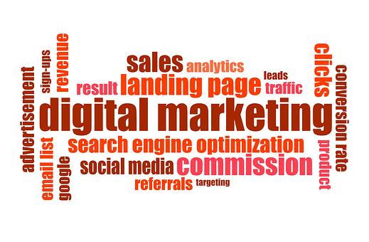 Digital Marketing Method