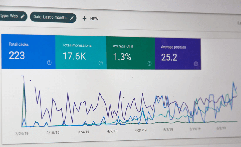 Adwords View